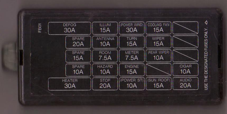 Surprising 1992 Miata Fuse Box Diagram Data Schema Wiring Cloud Ymoonsalvmohammedshrineorg