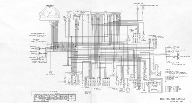GT_6929] 2004 Cbr 1000 Wire Diagram Download DiagramUnre Phot Garna Stic Dupl Ntnes Wned Oliti Hopad Mepta Mohammedshrine  Librar Wiring 101