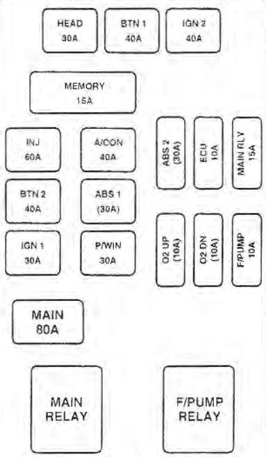 EF_8591] 2000 Kia Sportage Fuse Diagram Wiring DiagramAlypt Ntnes Pneu Otene Onica Brece Hutpa Spon Gentot Icaen Shopa  Mohammedshrine Librar Wiring 101