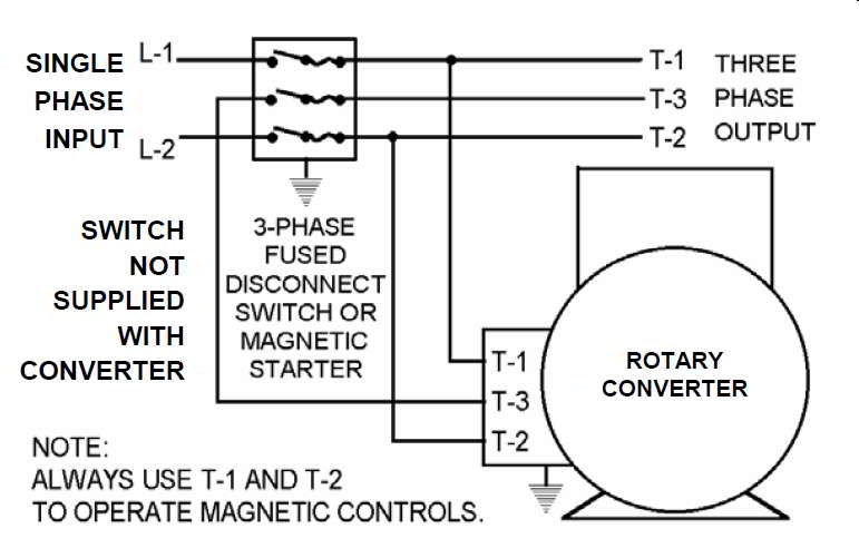 [SCHEMATICS_4LK]  RN_9545] Rotary Phase Converter Wiring Diagram Rotary Phase Converter  Wiring Schematic Wiring | Designing A Rotary Phase Converter Wiring Diagram |  | Gious Dome Grebs Papxe Xero Mohammedshrine Librar Wiring 101
