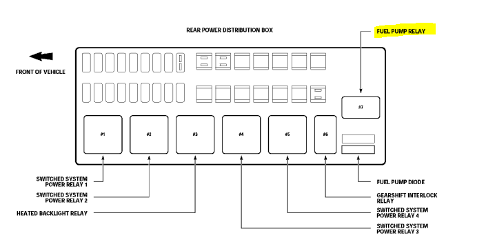 Jaguar Xj8 Fuel Pump Wiring Diagram