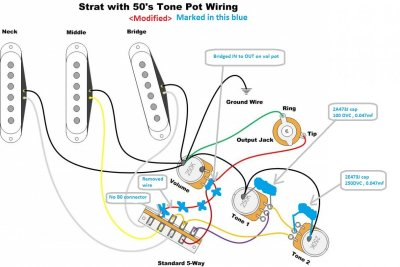 50 S Stratocaster Wiring Diagram - Wiring Diagram For Ford V 10 -  cts-lsaa.begaya.decorresine.itWiring Diagram Resource