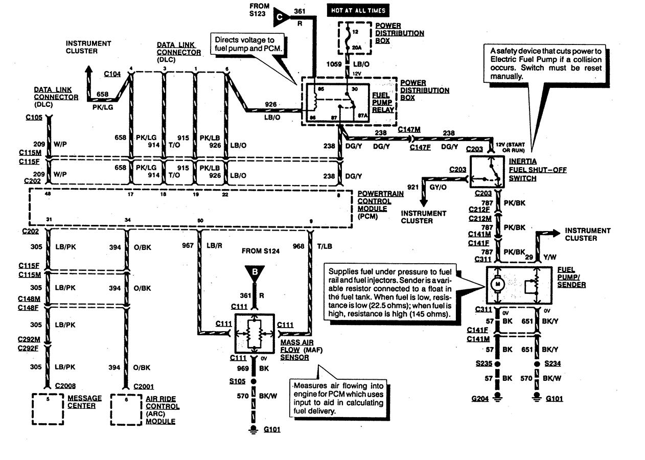 ZV_5095] Ford Explorer Fuel Pump Troubleshooting On Need Wiring Diagram For Schematic  WiringFaun Etic Numap Pala Jebrp Dext Wigeg Mohammedshrine Librar Wiring 101