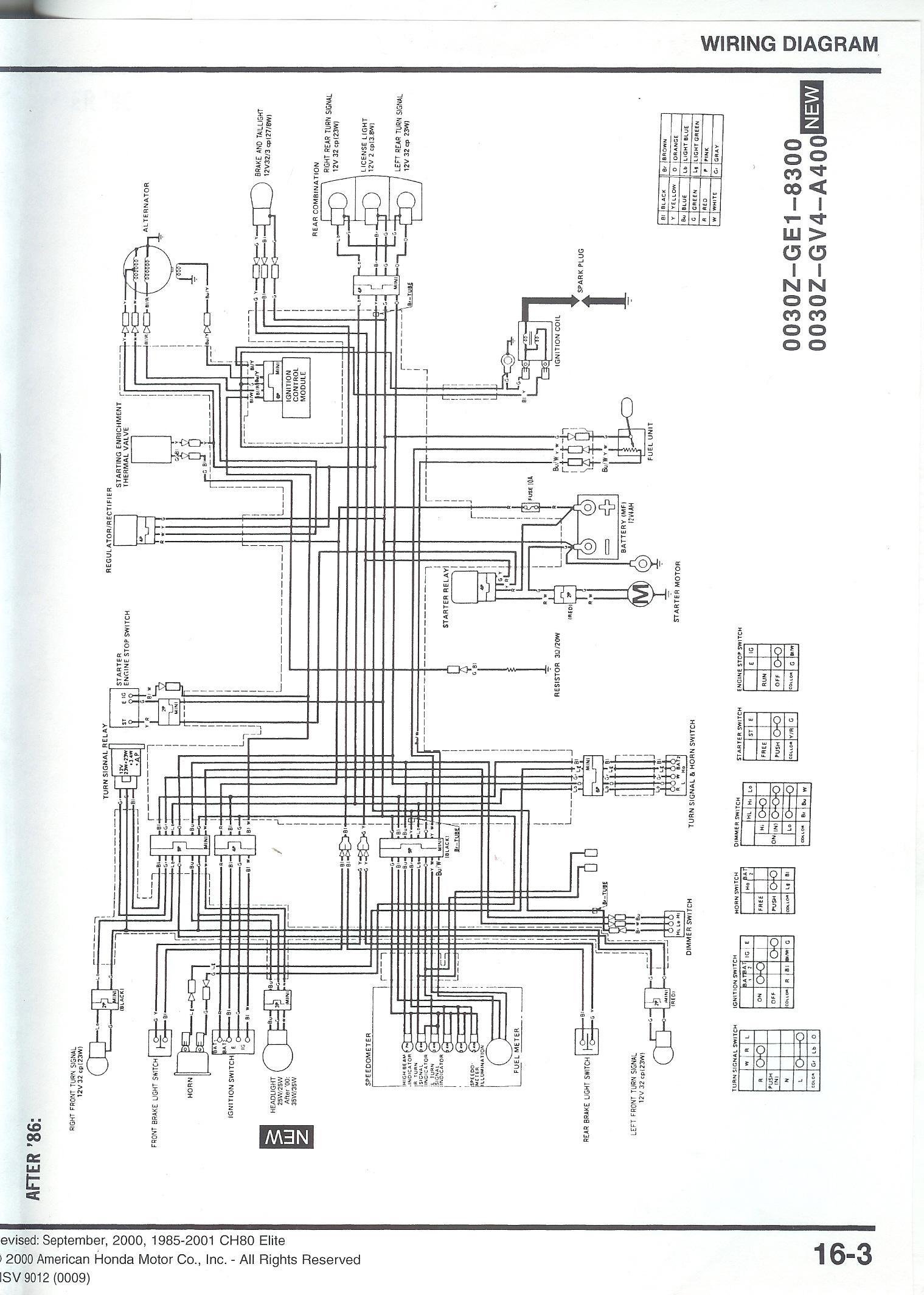 Astounding Honda Elite 250 Wiring Diagram Wiring Diagram Honda Wave Alpha Wiring Cloud Filiciilluminateatxorg