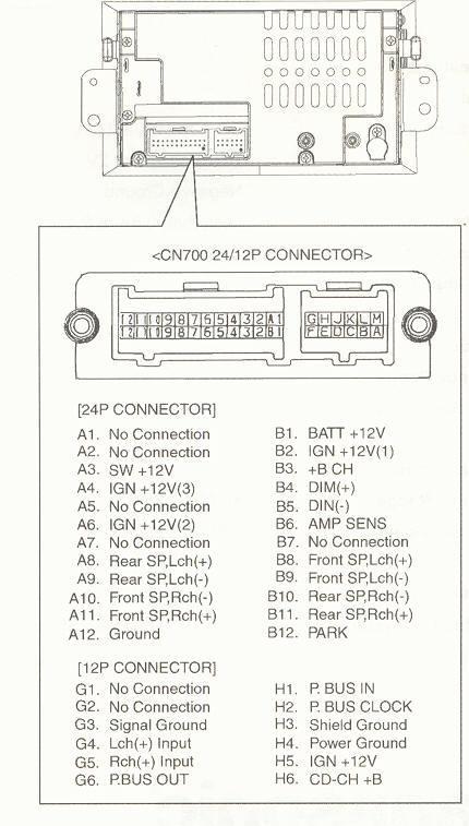 Cool Delco Radio Wiring Wiring Diagram Data Wiring Cloud Eachirenstrafr09Org