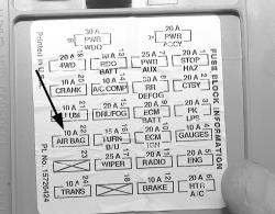 Superb 95 S10 Fuse Diagram Wiring Diagram Ebook Wiring Cloud Ostrrenstrafr09Org