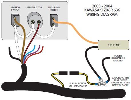Admirable Kawasaki Zx6R Wiring Diagram Basic Electronics Wiring Diagram Wiring Cloud Ostrrenstrafr09Org