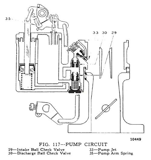 Yf 5394  Carburetor Vacuum Line Diagram On Diagram Of A Carter Carburetor Free Diagram