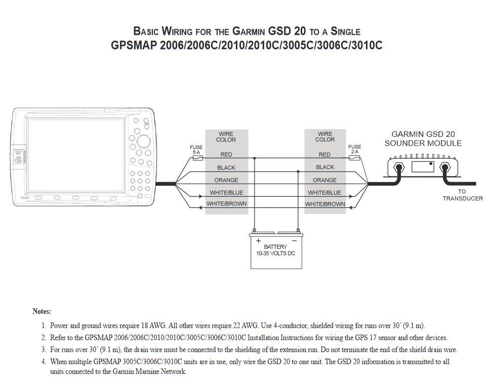 garmin nuvi wiring diagram oo 3673  garmin 441s wiring diagram  oo 3673  garmin 441s wiring diagram