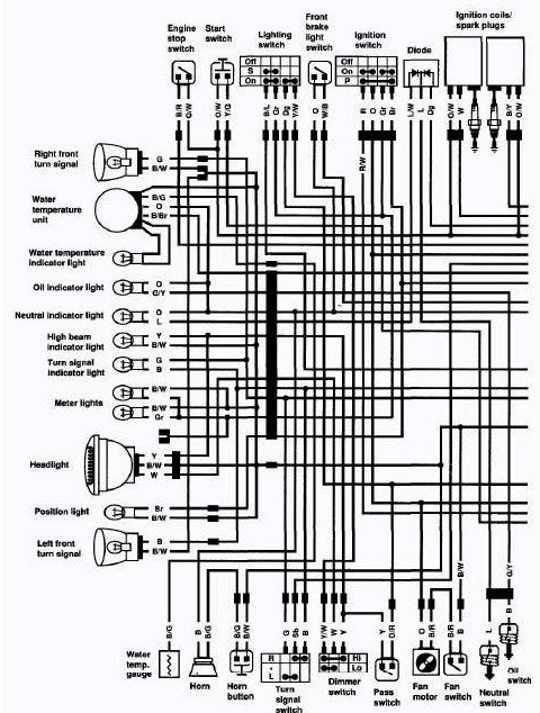 2001 Suzuki Intruder 800 Wiring Diagrams | quit-update Wiring Diagram  Storage - quit-update.marbast.eu | Vs1400 Wiring Diagram |  | Marbast
