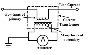 [QNCB_7524]  NX_7145] Current Transformer Schematic Get Free Image About Wiring Diagram  Free Diagram | 12 Volt Relay 56006707 Wiring Diagrams |  | Semec Habi Wigeg Mohammedshrine Librar Wiring 101