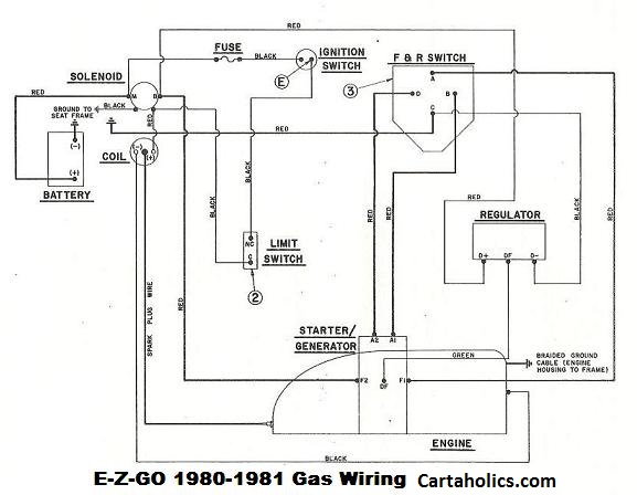 Superb Easy Wiring Diagrams Today Diagram Data Schema Wiring Cloud Onicaalyptbenolwigegmohammedshrineorg