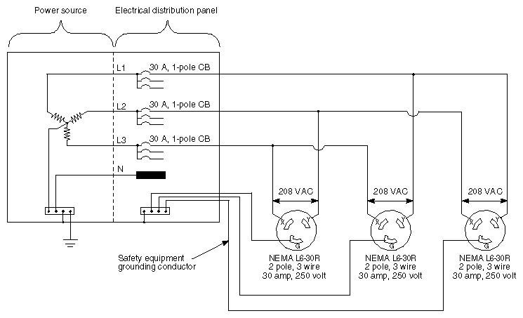generac 30 amp generator plug wiring diagram 30 amp generator diagram wiring diagram data  amp generator diagram wiring diagram