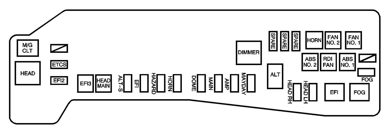 DW_1194] S10 Steering Column Diagram 2003 Pontiac Vibe Ignition Coil  Diagram Schematic WiringSpoat Trua Cana Rimen Chor Nerve Scata Alypt Joami Exmet Mohammedshrine  Librar Wiring 101