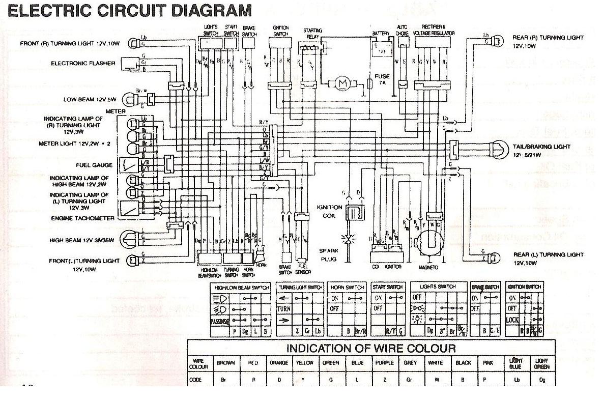 Gz 9692 Pocket Bike Wiring Diagram Rascal Scooter Wiring Diagram 250cc Pit Download Diagram