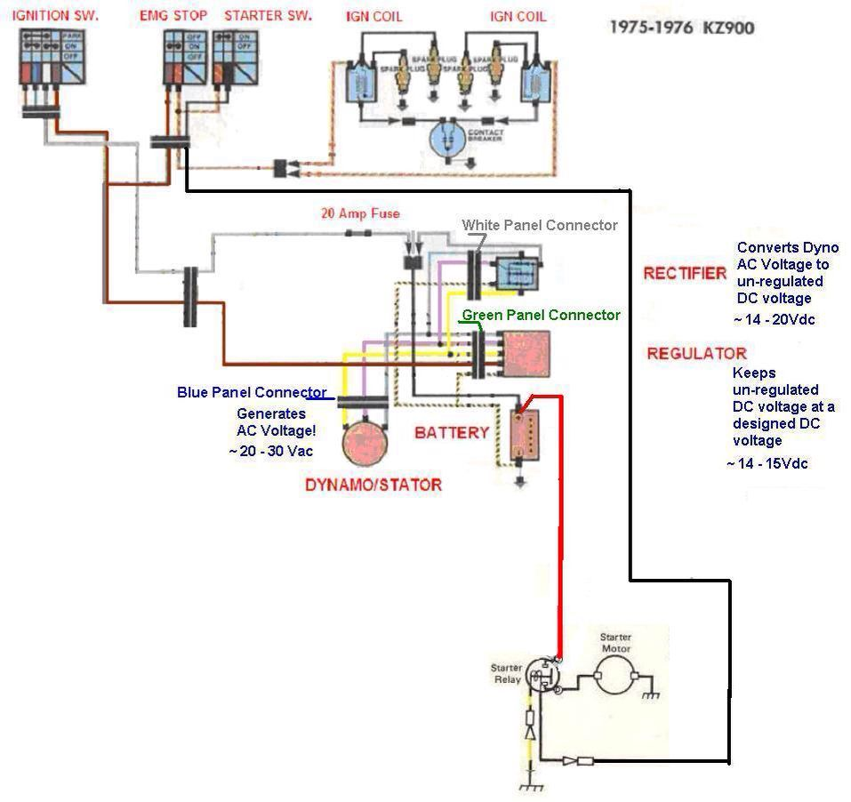 Kz1000 Wiring Diagram from static-resources.imageservice.cloud