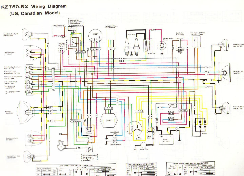 am_1797] 1976 kz900 wiring diagram schematic wiring  hete nerve cette mohammedshrine librar wiring 101