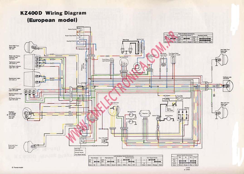 Miraculous 1975 Kawasaki Kz400 Wiring Diagram Wiring Diagram Data Schema Wiring Cloud Histehirlexornumapkesianilluminateatxorg