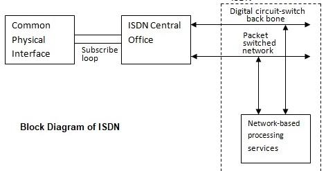 isdn wiring diagram lc 4308  isdn wiring diagram  lc 4308  isdn wiring diagram