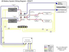 FO_8949] Wiring Diagram For G3 Boats Wiring DiagramAeocy Wned Ponge Romet Dness Xortanet Emba Mohammedshrine Librar Wiring 101