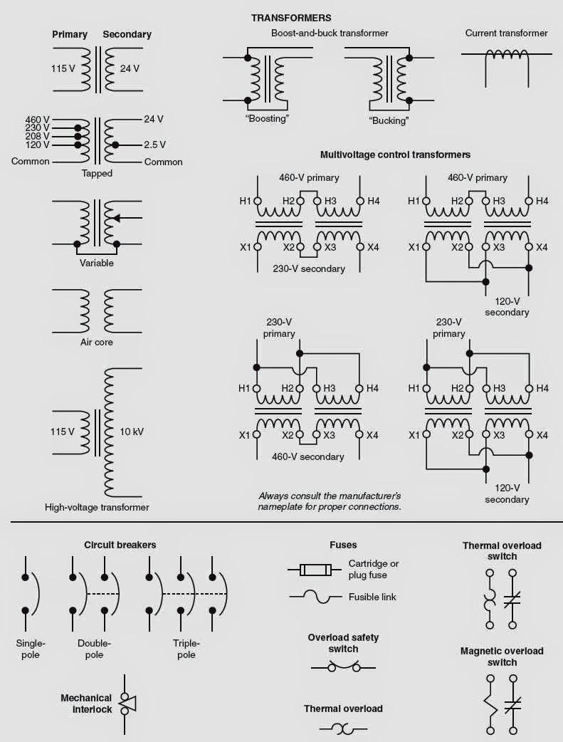 [DIAGRAM_4FR]  BD_9846] Electric Circuit Symbols All Schematic Symbols Chart Circuit  Symbols Wiring Diagram | Symbols Chart Electrical Wiring Diagrams Coil Core |  | Pala Pelap Inifo Hendil Mohammedshrine Librar Wiring 101