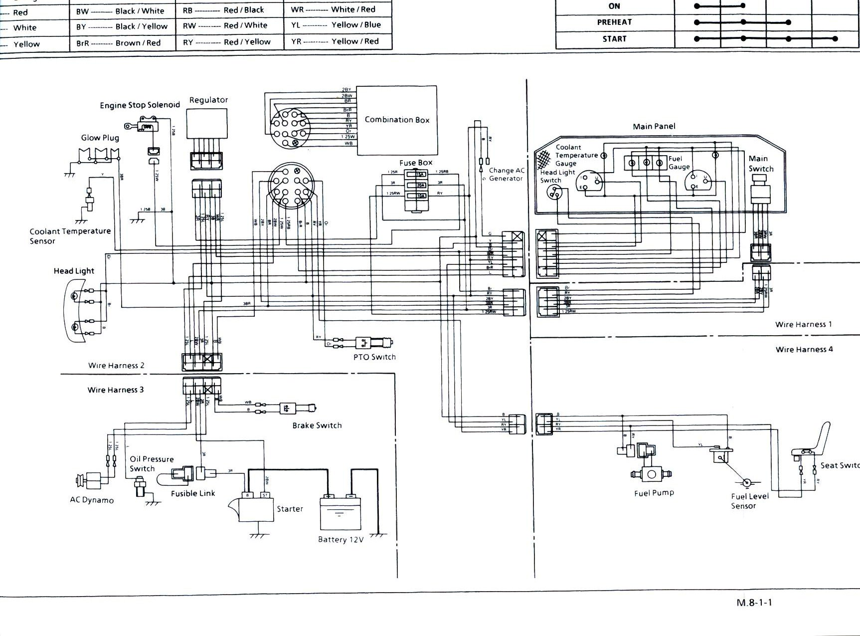 DIAGRAM] Kubota B7500 Wiring Diagram FULL Version HD Quality Wiring Diagram  - EARDIAGRAMS.ERACLEATURISMO.ITDiagram Database