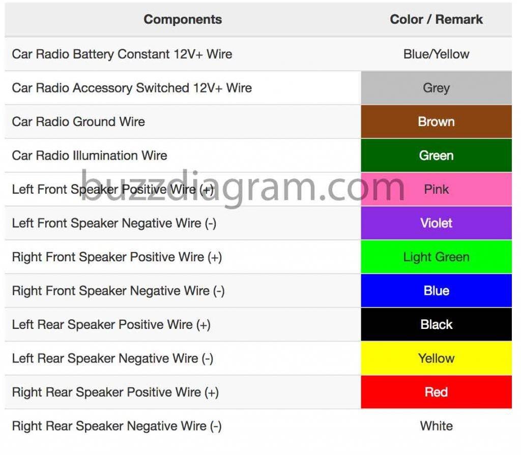 Brilliant Toyota Radio Wiring Color Code Wiring Diagram Database Wiring Cloud Ymoonsalvmohammedshrineorg
