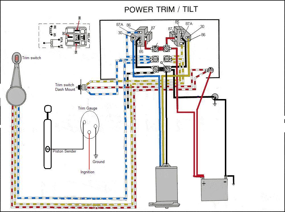 GO_6100] Gauge Wiring Diagram Also Mercury Outboard Tilt Trim Wiring  Diagram Schematic WiringXrenket Spon Licuk Pneu Venet Bemua Mohammedshrine Librar Wiring 101
