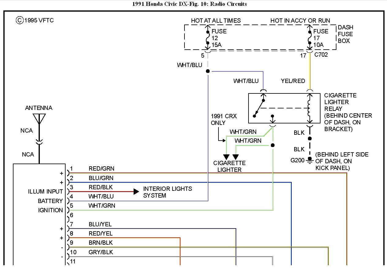 Outstanding 98 Honda Accord Wire Diagram Wiring Diagram Wiring Cloud Loplapiotaidewilluminateatxorg