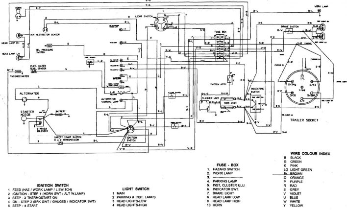 Wiring Diagram Tractor Ignition Switch Wiring Diagram Verison Verison Lastanzadeltempo It