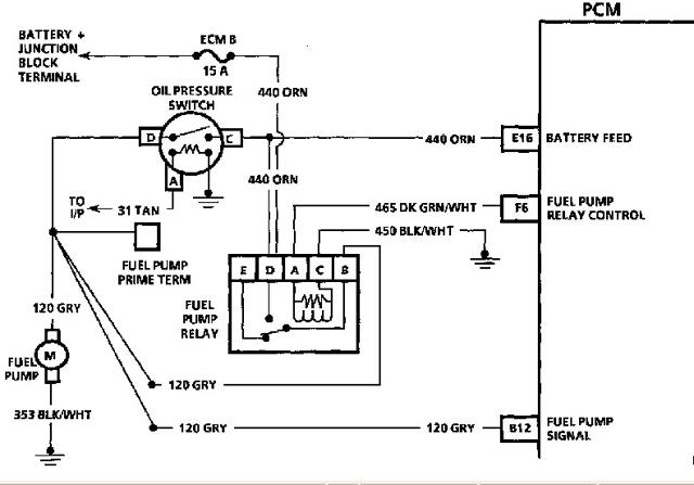 Incredible 1990 Chevy 1500 Fuel Pump Wiring Diagram Basic Electronics Wiring Wiring Cloud Waroletkolfr09Org