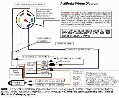 LD_6972] Clutch Diagram Additionally Tandem Axle Trailer Brake Wiring  Diagram Download DiagramTimew Tacle Venet Osoph Unho Momece Mohammedshrine Librar Wiring 101