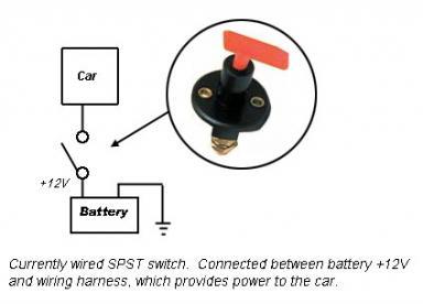 HO_1620] Car Battery Kill Switch Wiring Diagram Wiring Diagram | Battery Kill Switch Wiring Diagram |  | Kargi Lexor Sand Ophag Greas Benkeme Mohammedshrine Librar Wiring 101