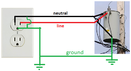 Phenomenal 3 Prong 220 Wiring Outlet Diagram Welder Outlet Wiring Electrical Wiring Cloud Inklaidewilluminateatxorg