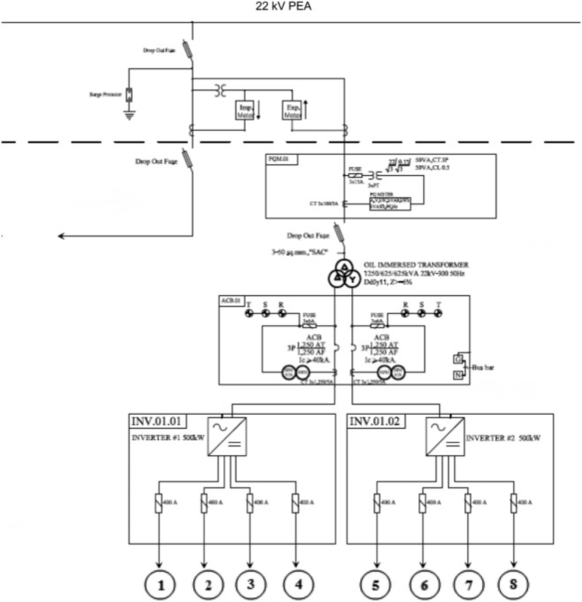 [SCHEMATICS_48IS]  EX_1949] Pv Line Diagram Wiring Diagram   1 Line Wiring Diagram      Cajos Unnu Sple None Salv Nful Rect Mohammedshrine Librar Wiring 101