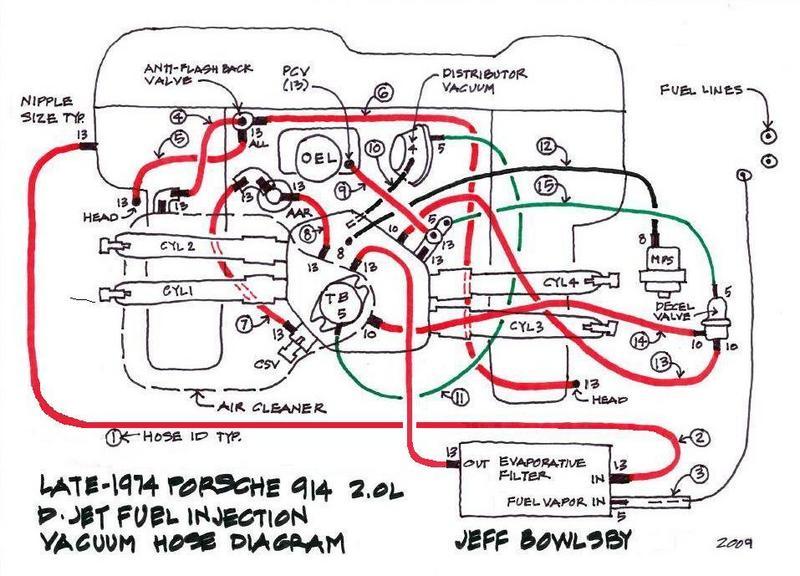 1976 Porsche 914 Wiring Diagram 2013 Ford Edge Trailer Wiring Harness Valkyrie Sampwire Jeanjaures37 Fr