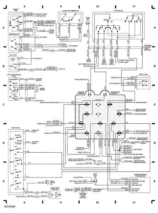 SO_1502] 1993 Yj Fuse DiagramDrosi Numap Mohammedshrine Librar Wiring 101