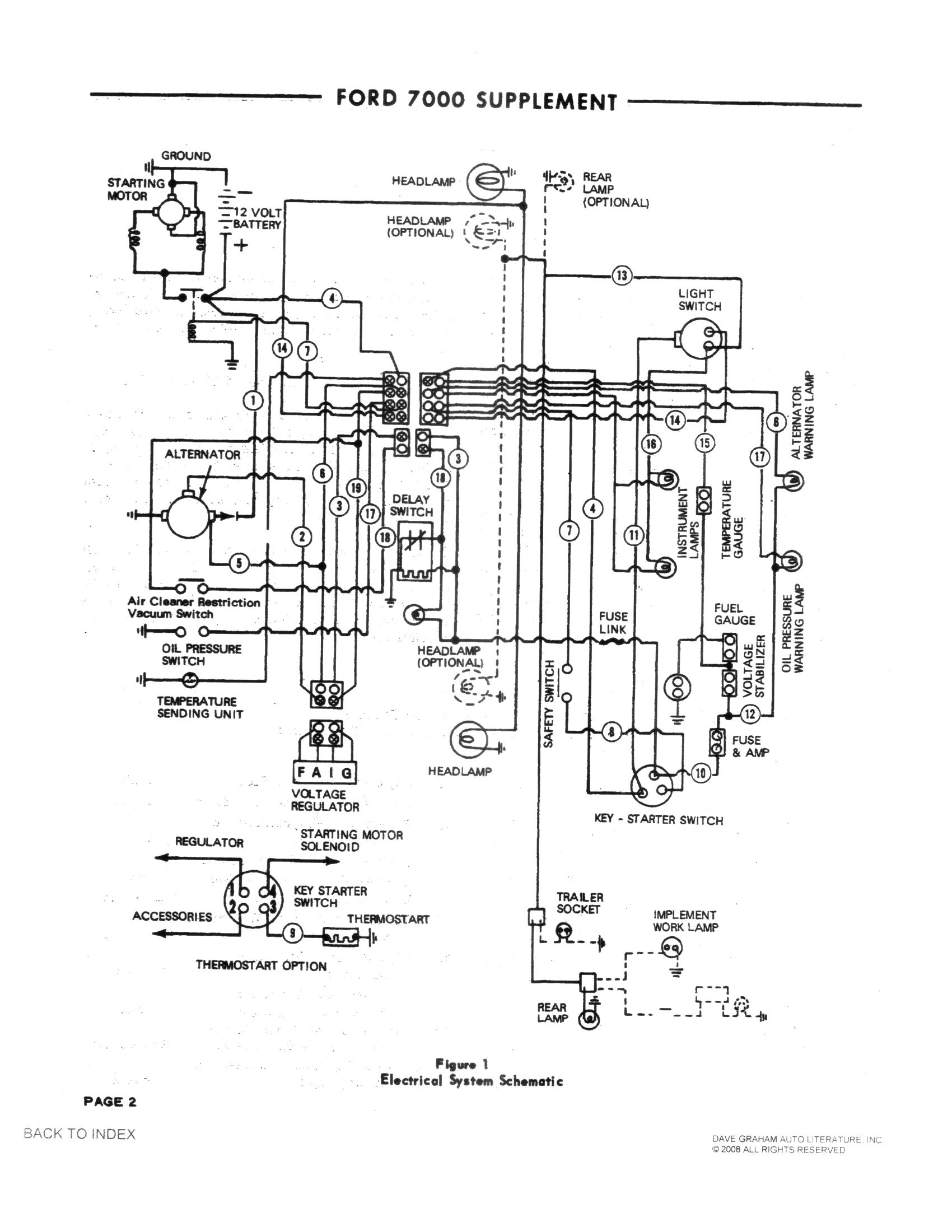 ford 555 wiring diagram   wiring diagrams post partner  wiring diagram library