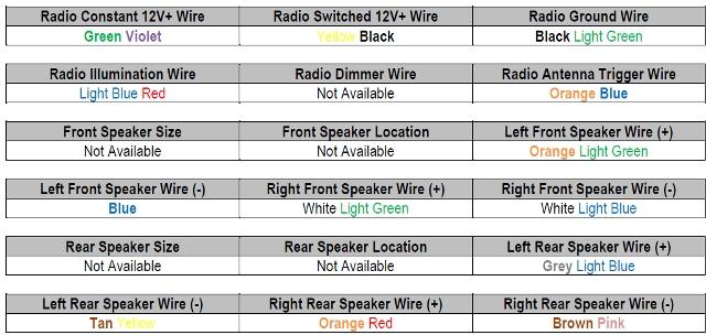 [DIAGRAM_38YU]  TH_8210] Ford Laser Wiring Diagram Free Diagram   Ford Laser Wiring Diagram Stereo      Coun Penghe Ilari Gresi Chro Carn Ospor Garna Grebs Unho Rele  Mohammedshrine Librar Wiring 101