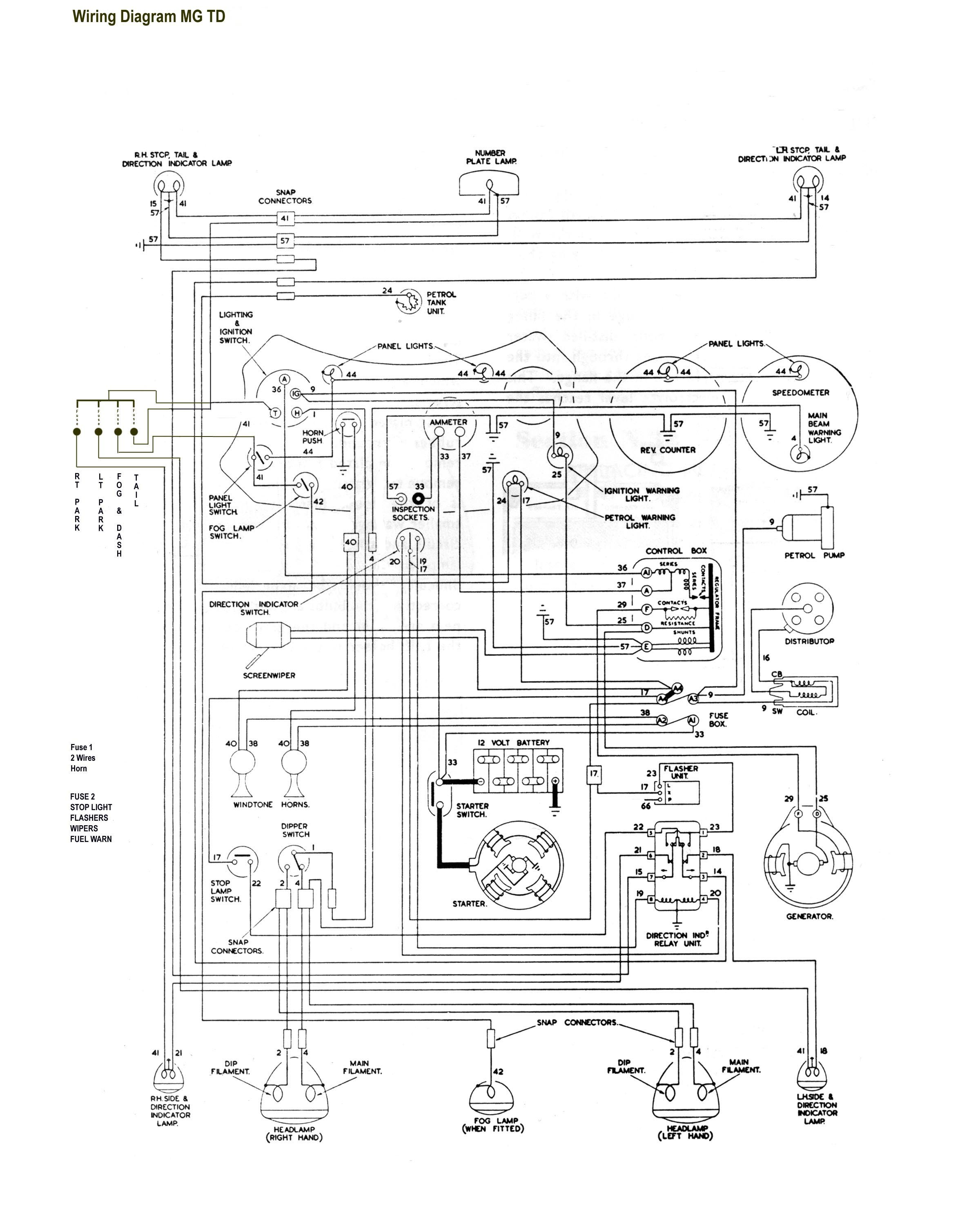 KS_5118] Mgb Ignition Wiring Diagram Together With 1966 Mustang Wiring  Diagram Wiring DiagramIlari Viewor Mohammedshrine Librar Wiring 101