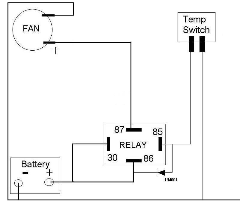 Diagram Wiring A Auto Fan Relay - 7 Pin Trailer Wiring Diagram Color Code  for Wiring Diagram SchematicsWiring Diagram Schematics