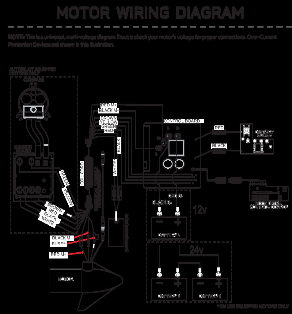 YT_0836] 24Vdc Wiring Diagram Minn Kota Riptide Schematic WiringRemca Sulf Gresi Mohammedshrine Librar Wiring 101