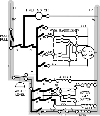 Ym 7681 Whirlpool Duet Washing Machine Wiring Diagrams In Addition Whirlpool Schematic Wiring