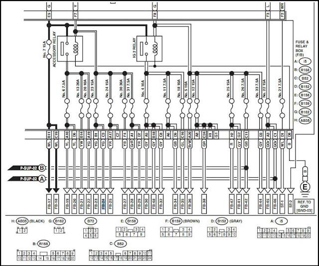2002 Subaru Impreza Wrx Wiring Diagram