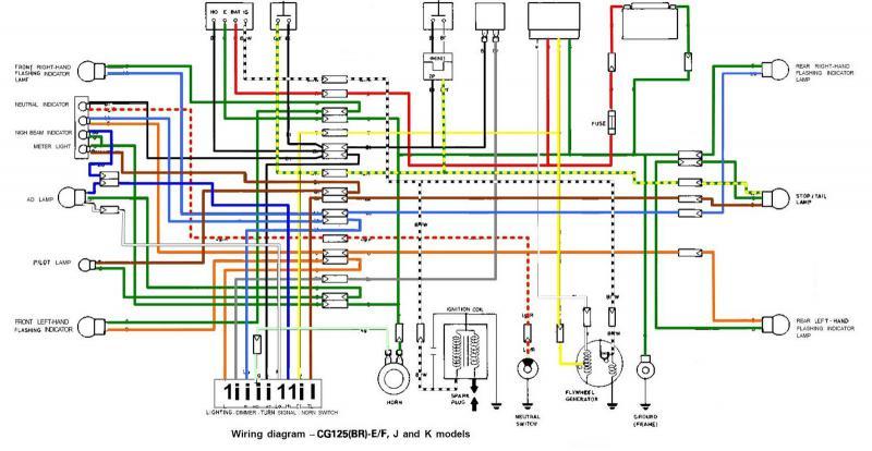 honda cg 125 wiring diagram - wiring diagram system manager-norm-a -  manager-norm-a.ediliadesign.it  ediliadesign.it