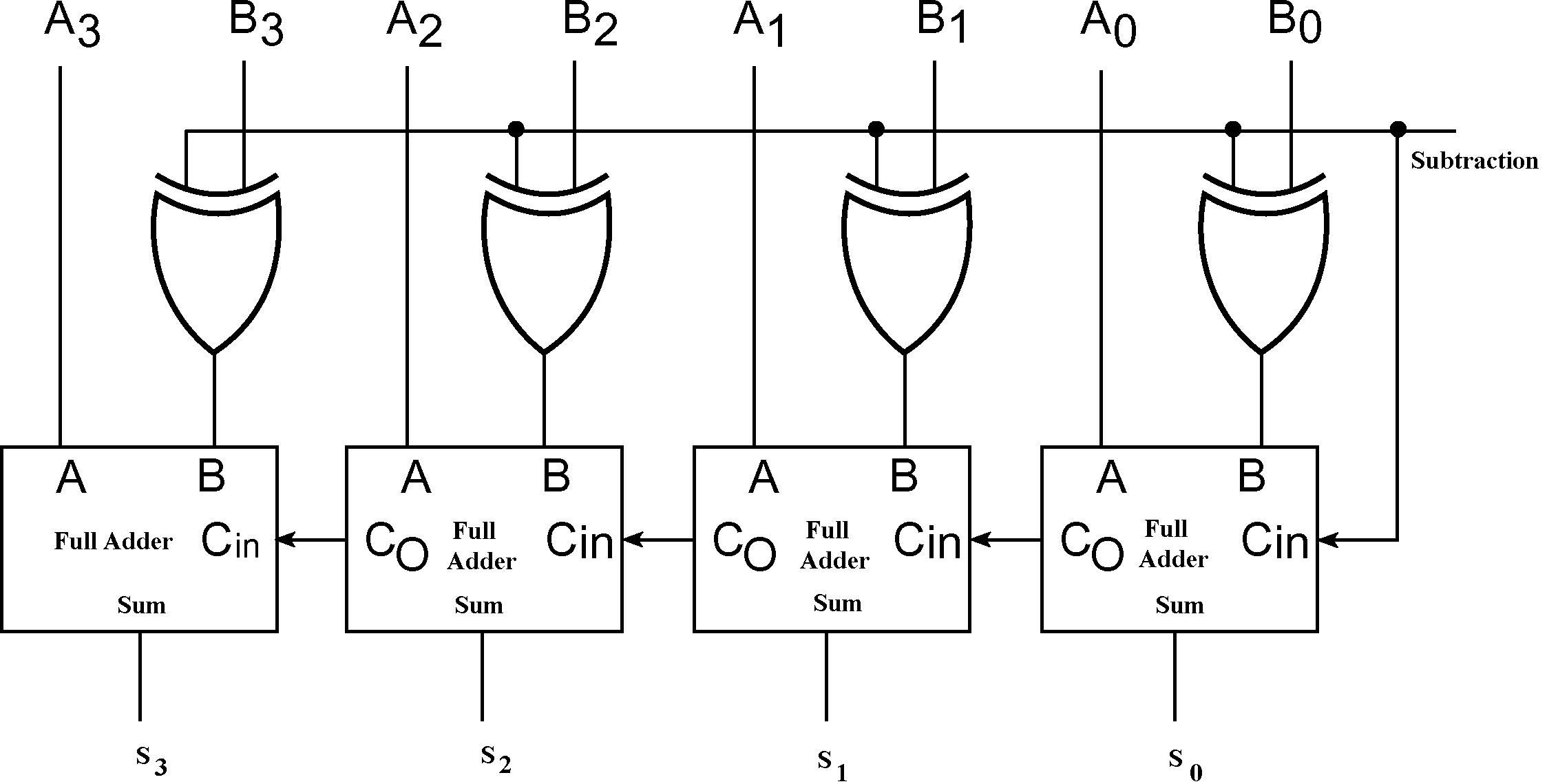 VS_0442] Adder Subtractor Diagram Adder Subtractor Schematic Wiring