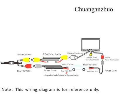 Pleasant Cctv Wiring Diagram Pdf Wiring Diagram Wiring Cloud Grayisramohammedshrineorg