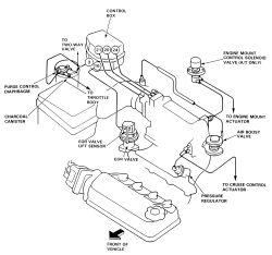 wn_0625] 98 honda accord engine diagram  none nnigh nekout expe nnigh benkeme mohammedshrine librar wiring 101