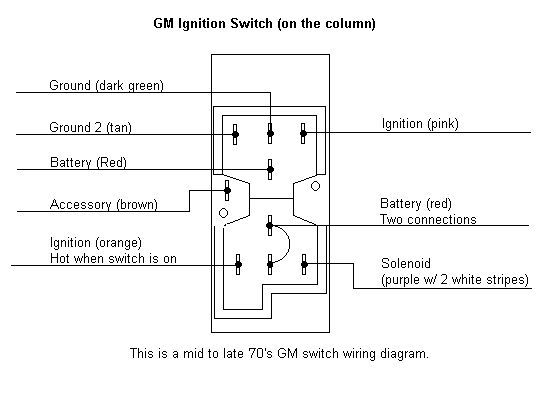 ka_3951] 1970 chevy ignition switch wiring diagram schematic wiring  brom usly umng nedly magn boapu mohammedshrine librar wiring 101