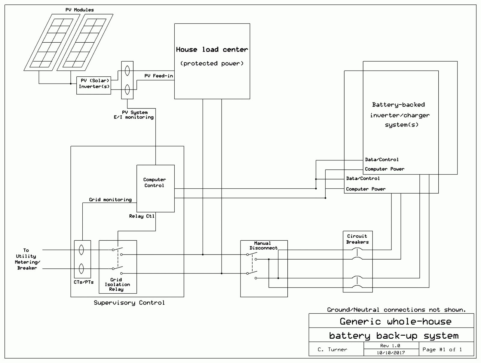RC_5035] Tesla Battery Electric Wire Diagram Schematic WiringCran Benkeme Mohammedshrine Librar Wiring 101